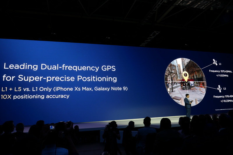 GPSはL1とL5のデュアルバンドの受信をサポート