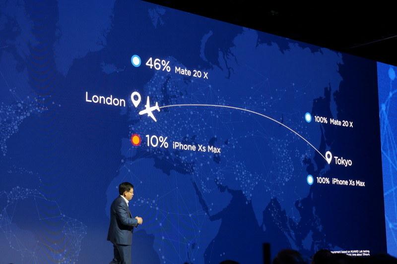 東京からロンドンへのフライトで利用しても45%のバッテリが残るという