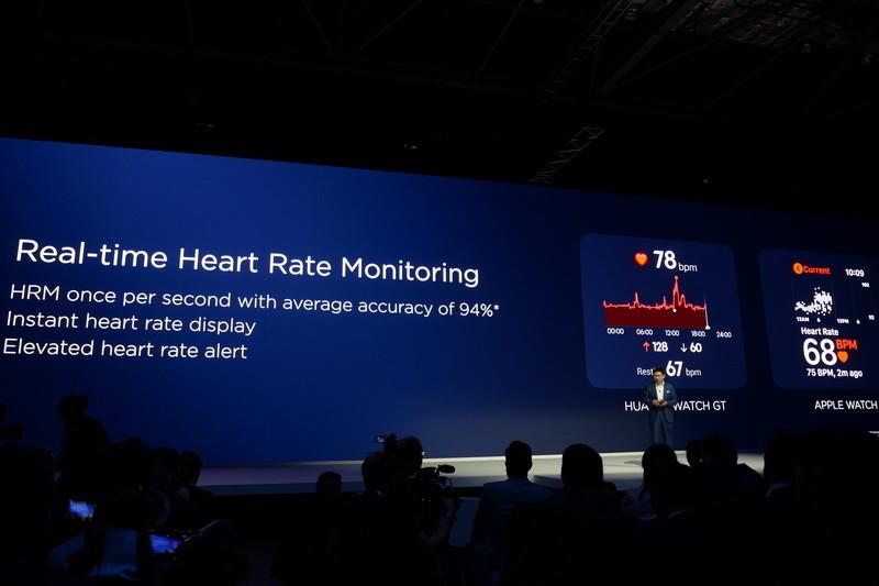 リアルタイムの心拍数モニターも可能