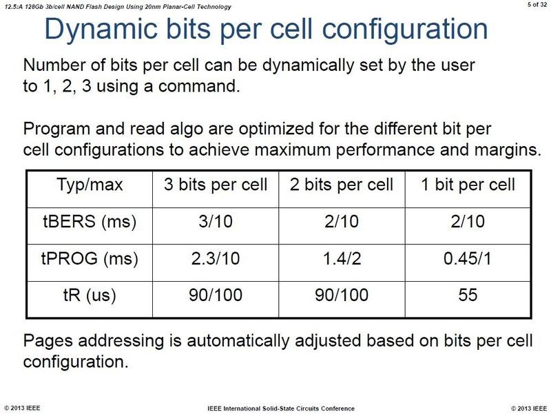 TLC(3bit/セル)/MLC(2bit/セル)/SLC(1bit/セル)モードにおける消去時間と書き込み時間、読み出し時間。IntelとMicron Technologyが2013年2月に国際学会ISSCCで発表したスライドから
