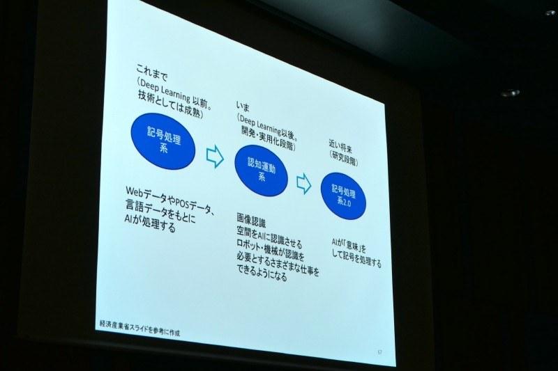 真の意味で言語を理解するAIが近い将来登場する可能性がある