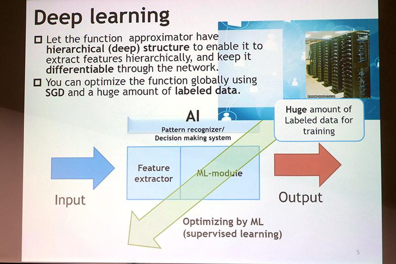 機械学習によるインプットとアウトプットの最適化