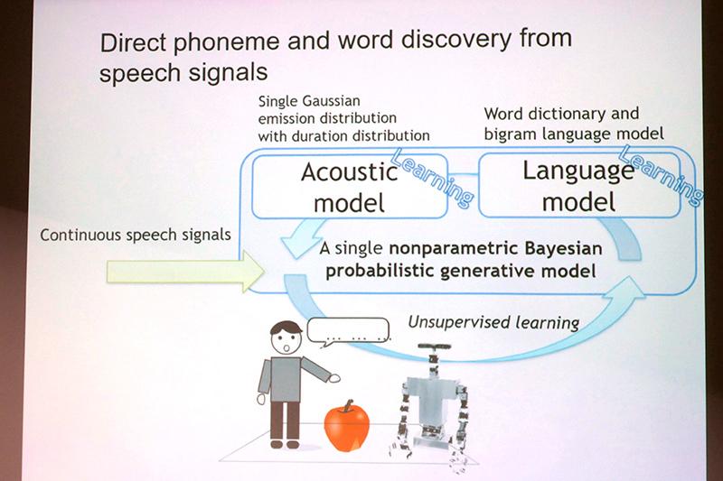 音響モデルと言語モデルの同時学習