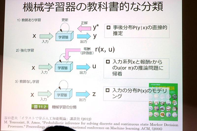 機械学習の教科書的な分類