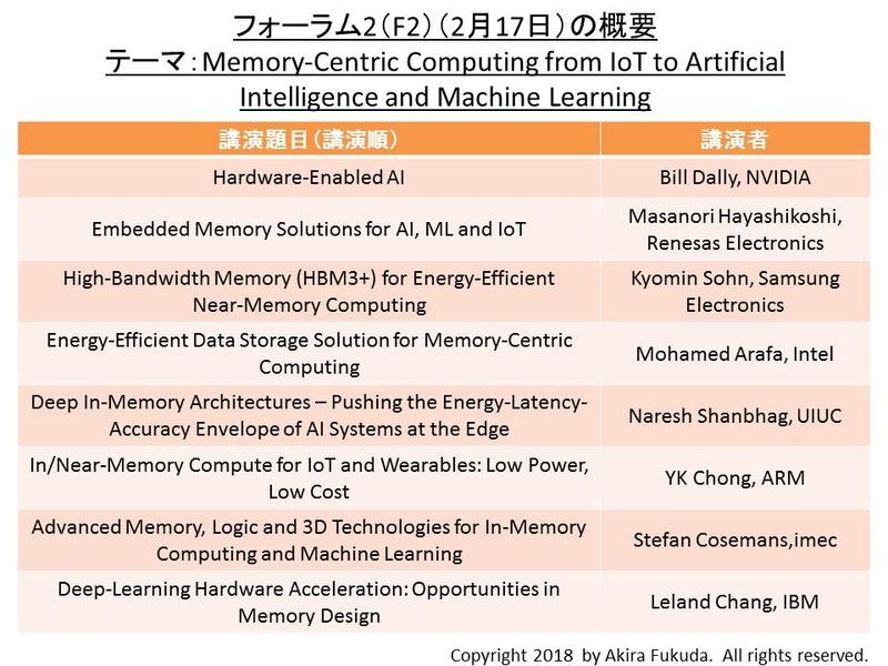 フォーラム2(F2)の共通テーマ(メモリ主導型コンピューティングのIoTおよび人工知能(AI)、機械学習への応用)と講演タイトル一覧