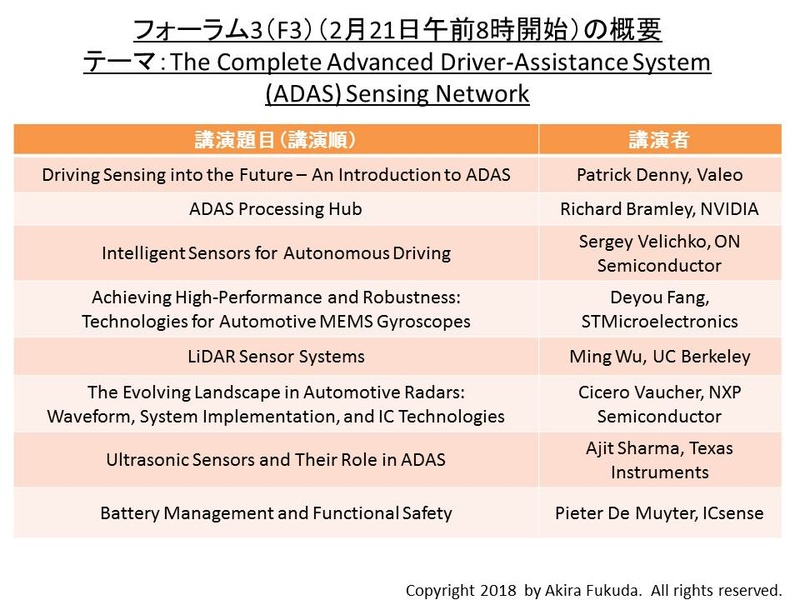 フォーラム3(F3)の共通テーマ(最先端の運転支援システムとネットワーク)と講演タイトル一覧