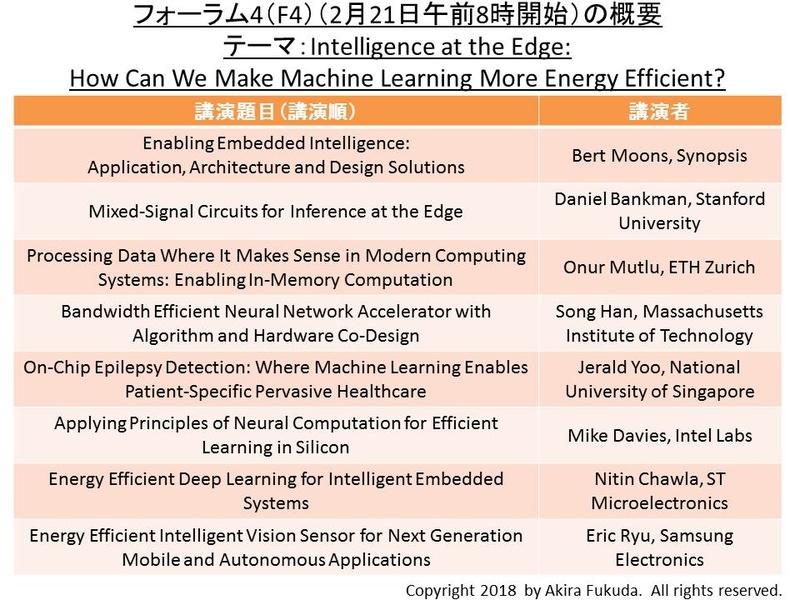 フォーラム4(F4)の共通テーマ(端末における機械学習(推論)処理の効率向上)と講演タイトル一覧