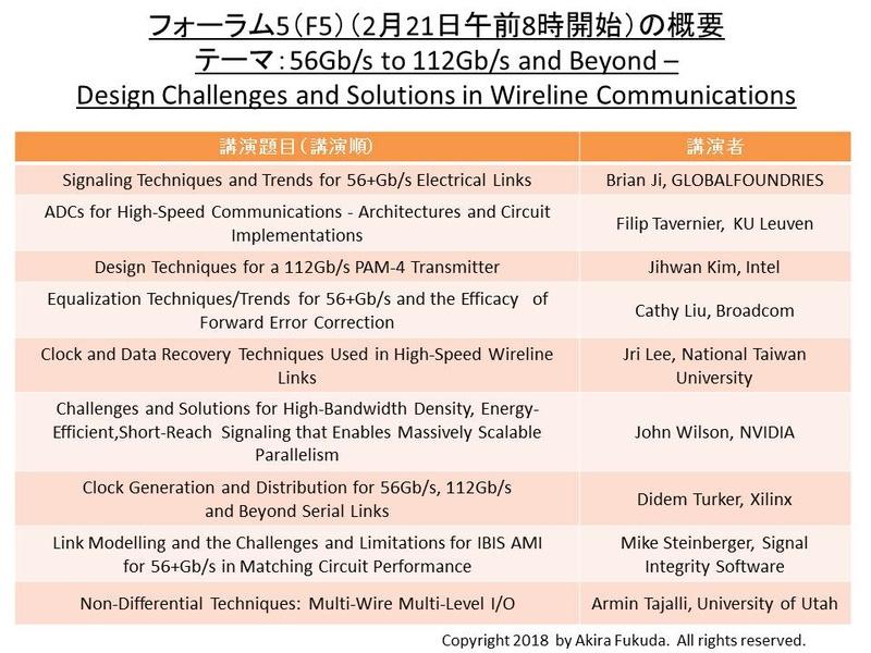 フォーラム5(F5)の共通テーマ(56Gbit/sおよび112Gbit/sを超える有線通信の課題と解決策)と講演タイトル一覧