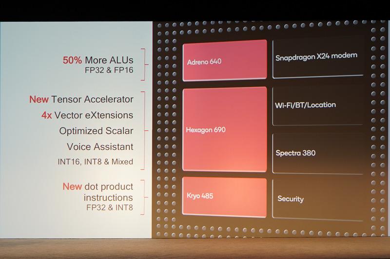 QualcommのAIは複数のエンジンをヘテロジニアスに使って処理していく