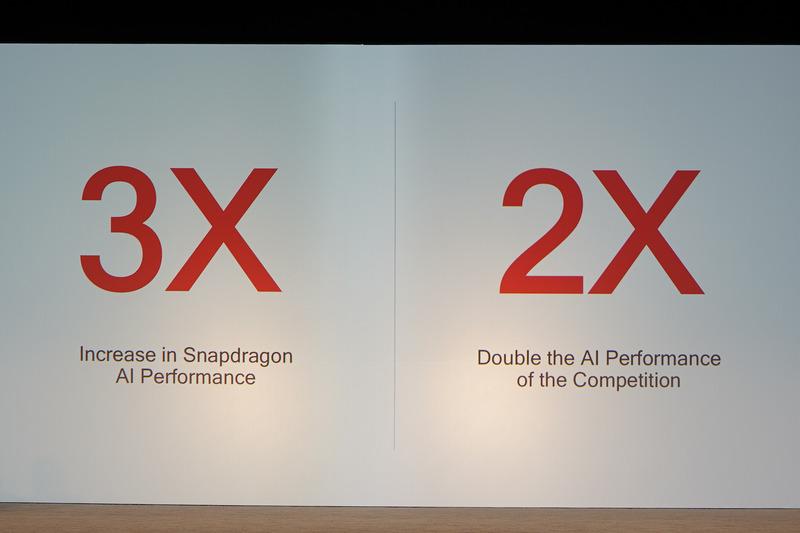 AI性能は前世代に比べて3倍、Kirin 980に比べて2倍