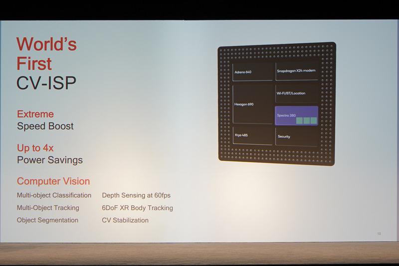 ISPのSpectra 380はCVのハードウェア処理に対応