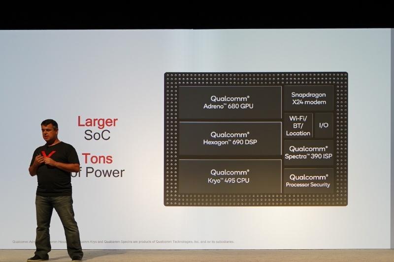 Snapdragon 8cxのブロック図
