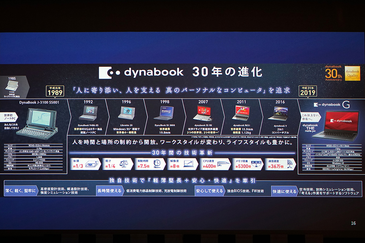 dynabook 30周年