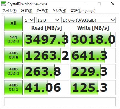 ゲームモード有効時のCrystalDiskMark 6.0.2 データサイズ1GiBの結果