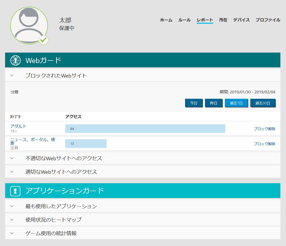 Webアクセスのレポート機能