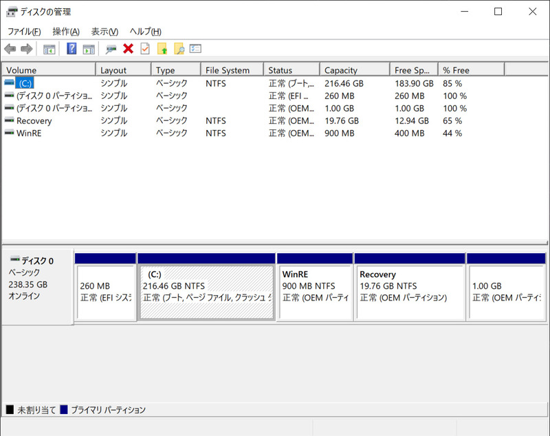 ストレージのパーティション。C:ドライブのみの1パーティションで約216GB割り当てられている