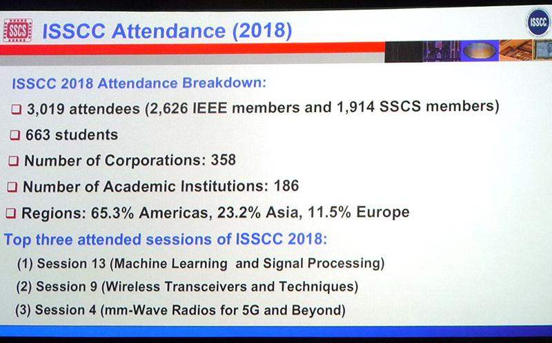 前回(ISSCC 2018)の実績。2月18日午前(現地時間)のプレナリーセッションで示されたスライドを筆者が撮影したもの