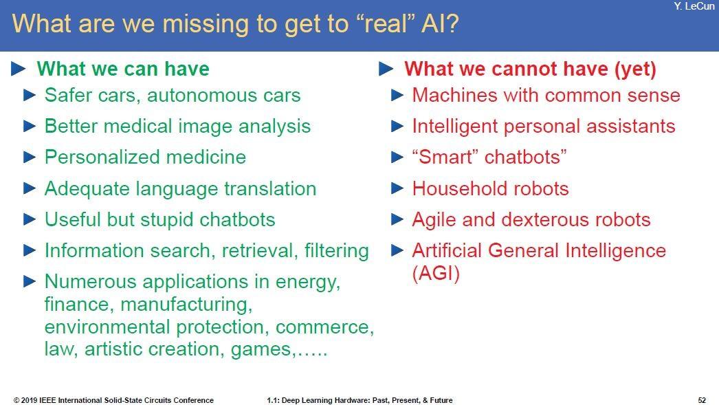 深層学習を含めた人工知能(AI)によって得たもの(左側の箇条書き)と、未だに実現できてないもの(右側の箇条書き)。Yann LeCun氏の講演スライドから