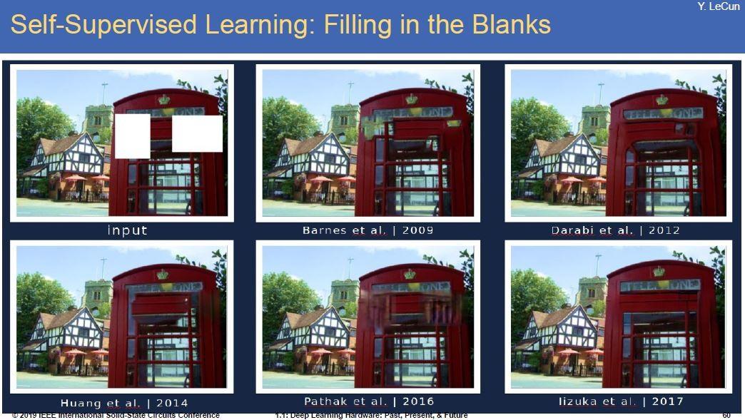 建物の一部が欠落した画像の欠落部分を、「自己教師付き学習(Self-Supervised Learning)」によって予想した結果とその進化。人間ではありえないような奇妙な画像を機械学習では予想することがある、と理解できる。Yann LeCun氏の講演スライドから