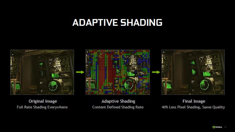 Variable Rate Shadingのうちの1つ、Adaptive Shading手法