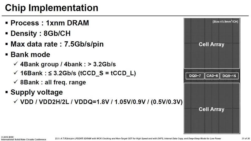 開発したモバイルDRAMの概要(左)とシリコンダイ写真(右)