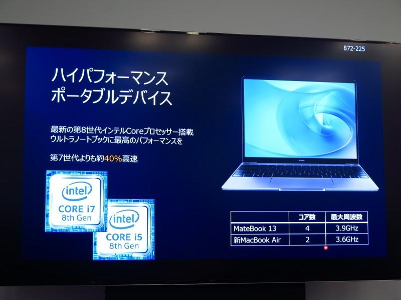 第8世代Coreプロセッサを搭載