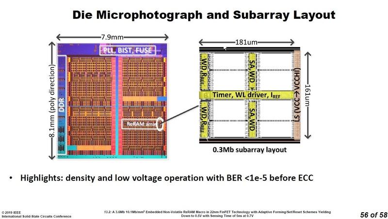 埋め込みReRAMのマクロを内蔵した評価用シリコンのダイ写真(左)とメモリサブアレイのレイアウト(右)。Intelの講演スライド(講演番号13.2)から