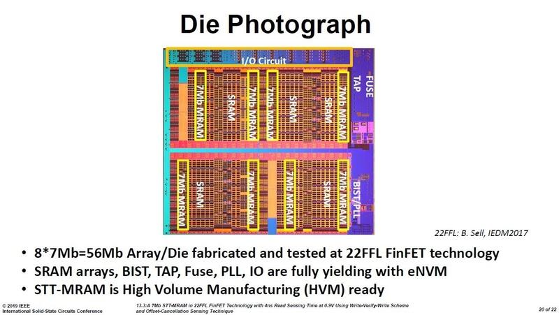 埋め込みMRAMのマクロを内蔵した評価用シリコンのダイ写真。記憶容量が7MbitのMRAMマクロを8個内蔵している。Intelの講演スライド(講演番号13.3)から。なお、埋め込みReRAM開発用シリコンダイと埋め込みMRAM開発用シリコンダイのレイアウトは、良く見るとかなり似ている。埋め込みReRAMと埋め込みMRAMでは、開発用シリコンダイを共用している可能性がある