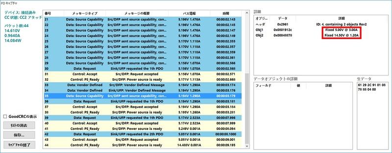 ところがその後、35行目で9V/2Aを省いたPDOを再び通知している。その結果、iPhoneは高速充電のために「14.5V/1.2A」を選択せざるを得なくなる(42行目)