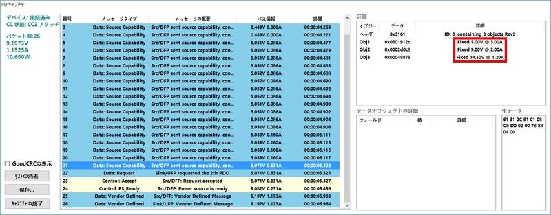 こちらはPixel 3を接続した場合のログ。iPhoneの接続時と違ってPDOは一度しか通知されず、Pixel 3は「9V/2A」を選択して急速充電を行う