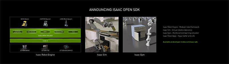 ロボット向けのISSACライブラリ