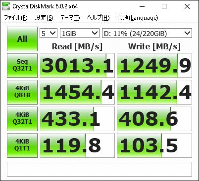 SSD(Intel Optane SSD 800P 118GB×2 RAID 0)