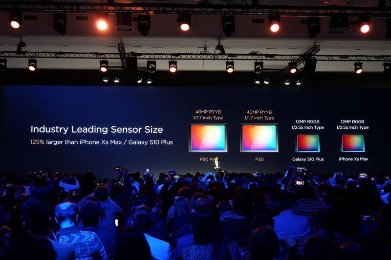RYYBセンサーは、解像度が4,000万画素で、サイズは1/1.7型となる