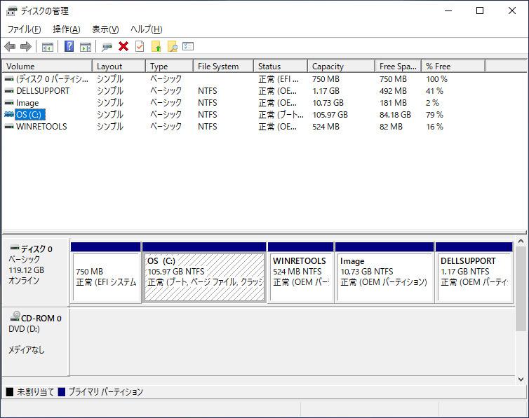 ストレージのパーティション。Cドライブのみの1パーティションで約105.97GBが割り当てられている