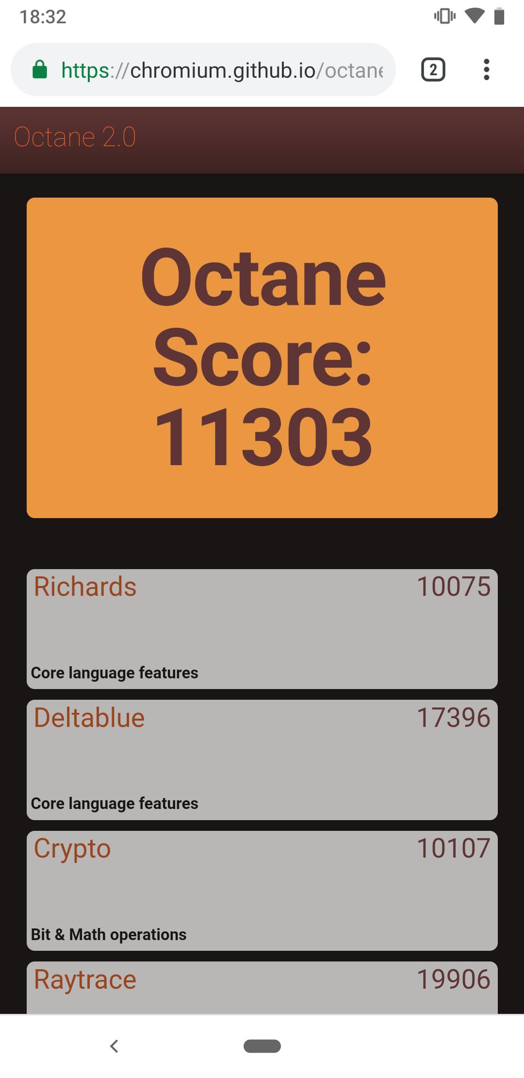 Google Octane 2.0。11,303