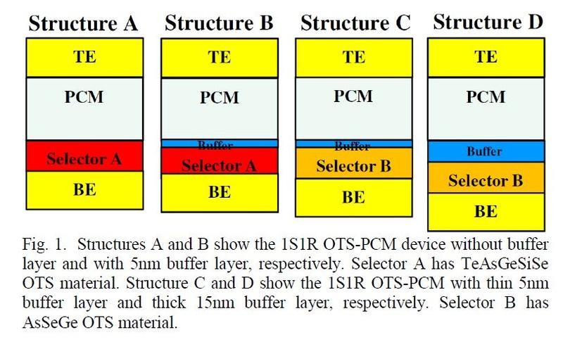 試作したメモリセルの構造。バッファ層の有無と厚みの違い、セレクタ材料の違いによって4種類の構造を比較した。IMW 2019の論文集から