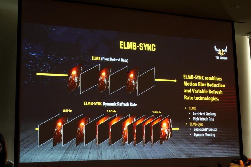 ELMB-Syncは、映像のモーションブラーを低減しつつリフレッシュレートを同期。G-SYNCやFreesyncとも同時に利用できるという