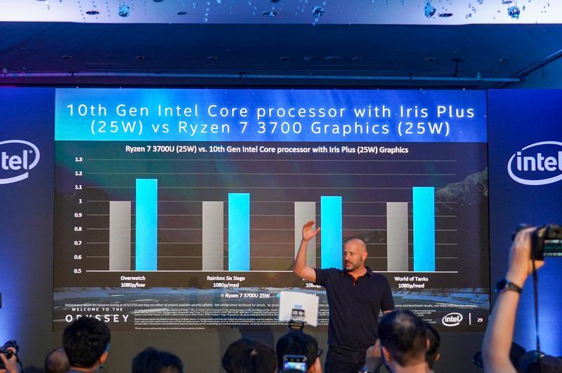 第10世代CoreのIris PlusとRyzen 7 3700UのRadeon RX Vega 10の比較
