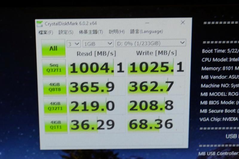 リード、ライトとも1,000MB/s超の速度が発揮されることを確認