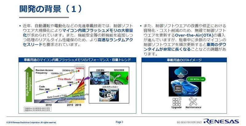 自動車マイコン用大容量フラッシュメモリ開発の背景。ルネサス エレクトロニクスが筆者に提供した資料から