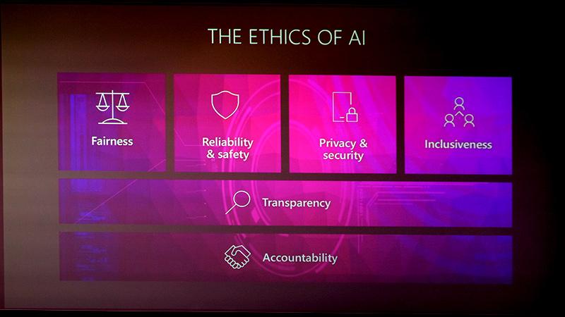 AIの倫理