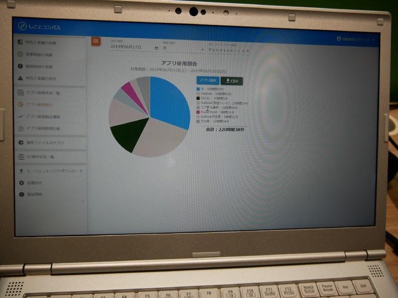 「しごとコンパス」はPCの使用状況を可視化する