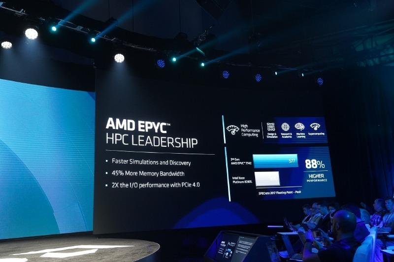 Xeon SP Platinum 8280LとEPYC 7742の比較
