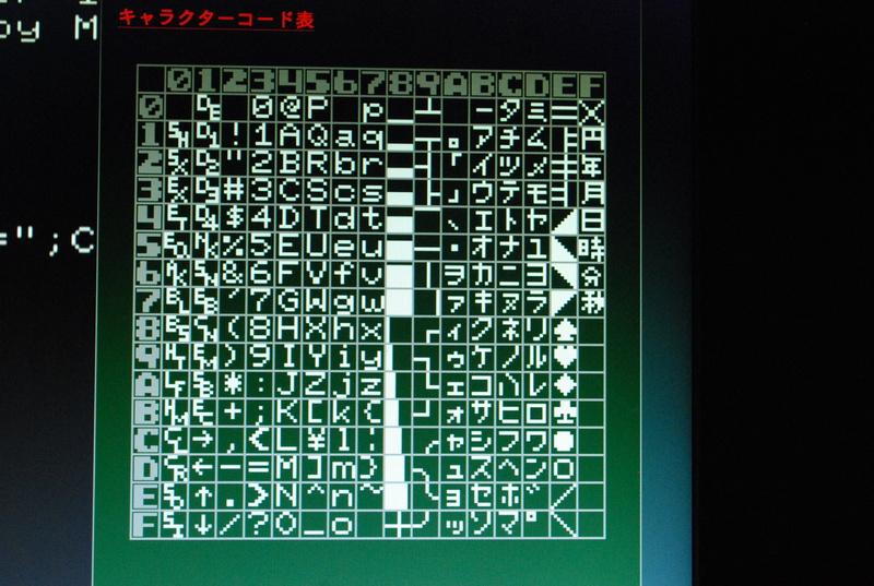 256文字のキャラクタコード表