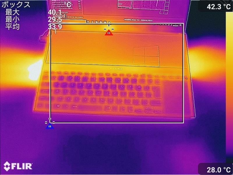 CINEBENCH R20.060を3回実行したあとのキーボード面の最大温度は40.1℃