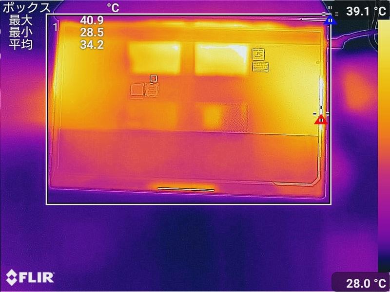 底面の最大温度は40.9℃