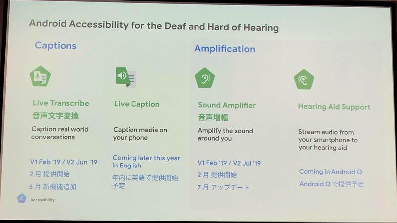 Androidに提供される聴覚障碍者向けのさまざまな機能