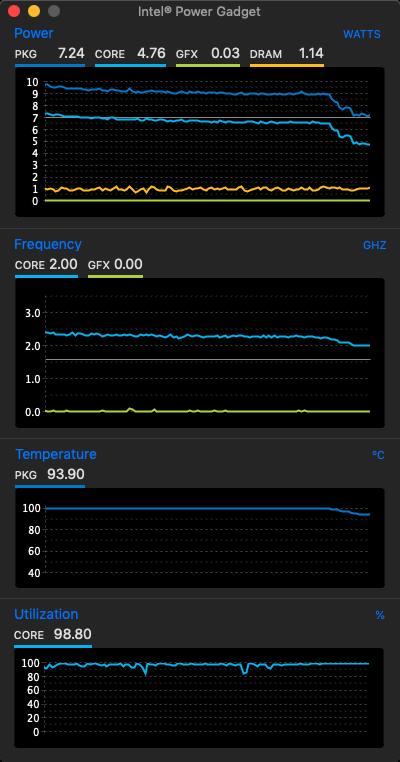 「Intel Power Gadget」のログ機能を利用して、エンコード処理中のCPUクロックや温度を計測した