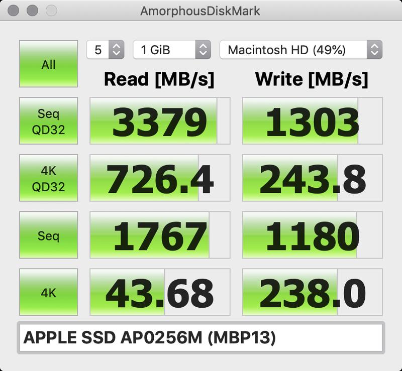 「AmorphousDiskMark」によるSSDの読み書き性能。左がMacBook Air 2019モデル、右が比較用のMacBook Pro 13インチモデルのもの