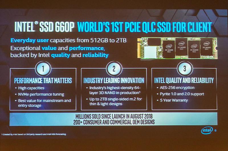 Intel SSD 660pの特徴